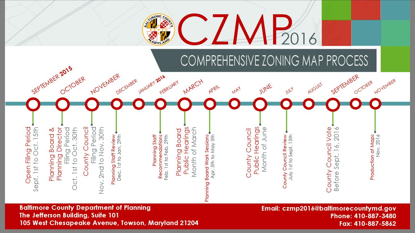 Zoning Process (CZMP) – Ruxton-Riderwood-Lake Roland Area